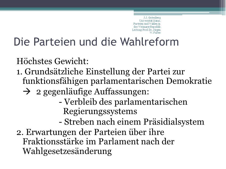 Die Parteien und die Wahlreform