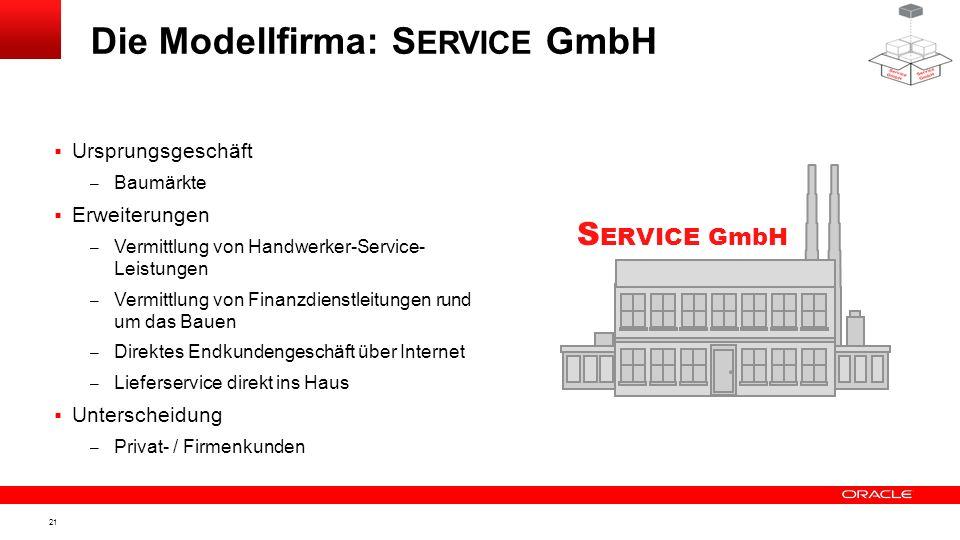 Die Modellfirma: SERVICE GmbH