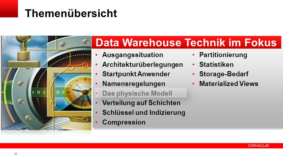 Data Warehouse Technik im Fokus