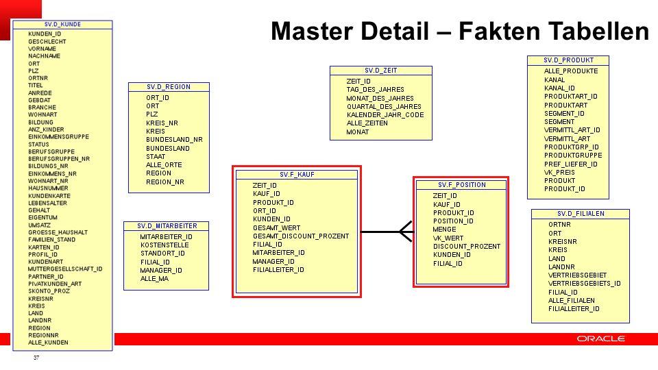 Master Detail – Fakten Tabellen