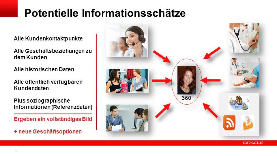 Potentielle Informationsschätze