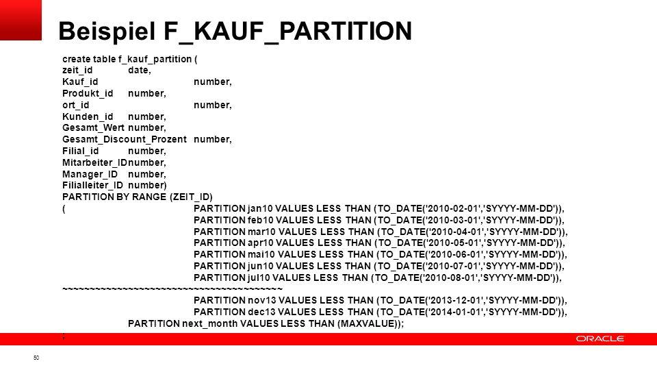 Beispiel F_KAUF_PARTITION