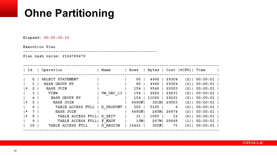 Ohne Partitioning Elapsed: 00:00:30.10 Execution Plan