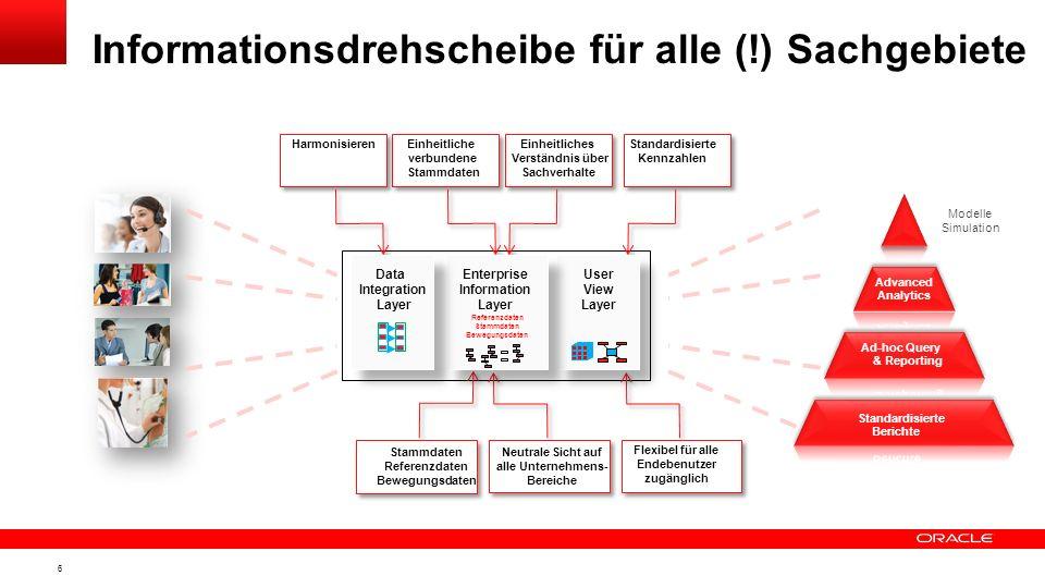 Informationsdrehscheibe für alle (!) Sachgebiete