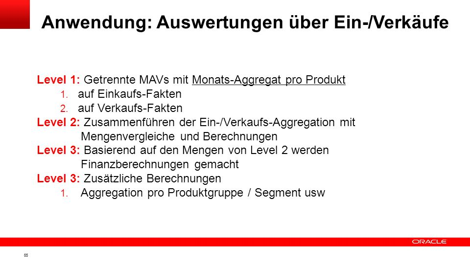 Anwendung: Auswertungen über Ein-/Verkäufe