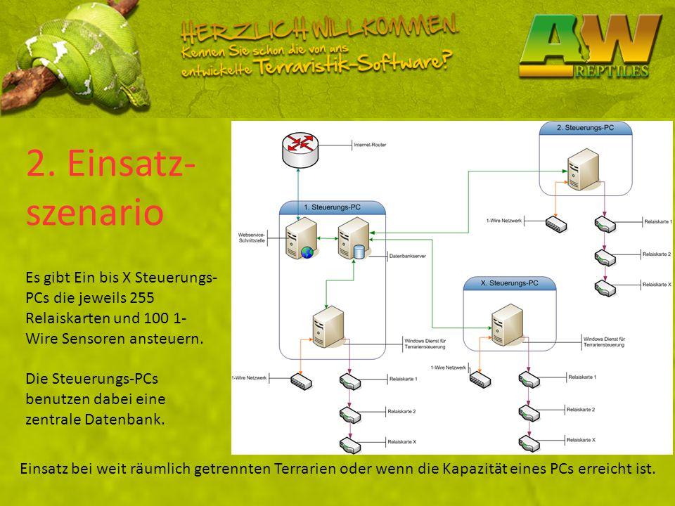 2. Einsatz- szenario Es gibt Ein bis X Steuerungs-PCs die jeweils 255 Relaiskarten und 100 1-Wire Sensoren ansteuern.