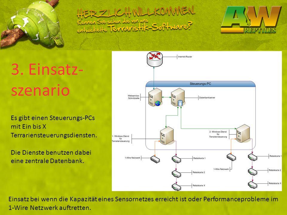 3. Einsatz- szenario Es gibt einen Steuerungs-PCs mit Ein bis X Terrariensteuerungsdiensten. Die Dienste benutzen dabei eine zentrale Datenbank.