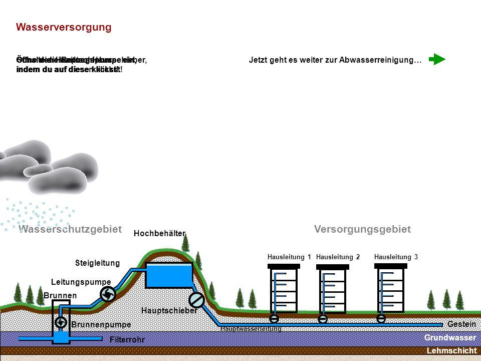 Jetzt geht es weiter zur Abwasserreinigung…
