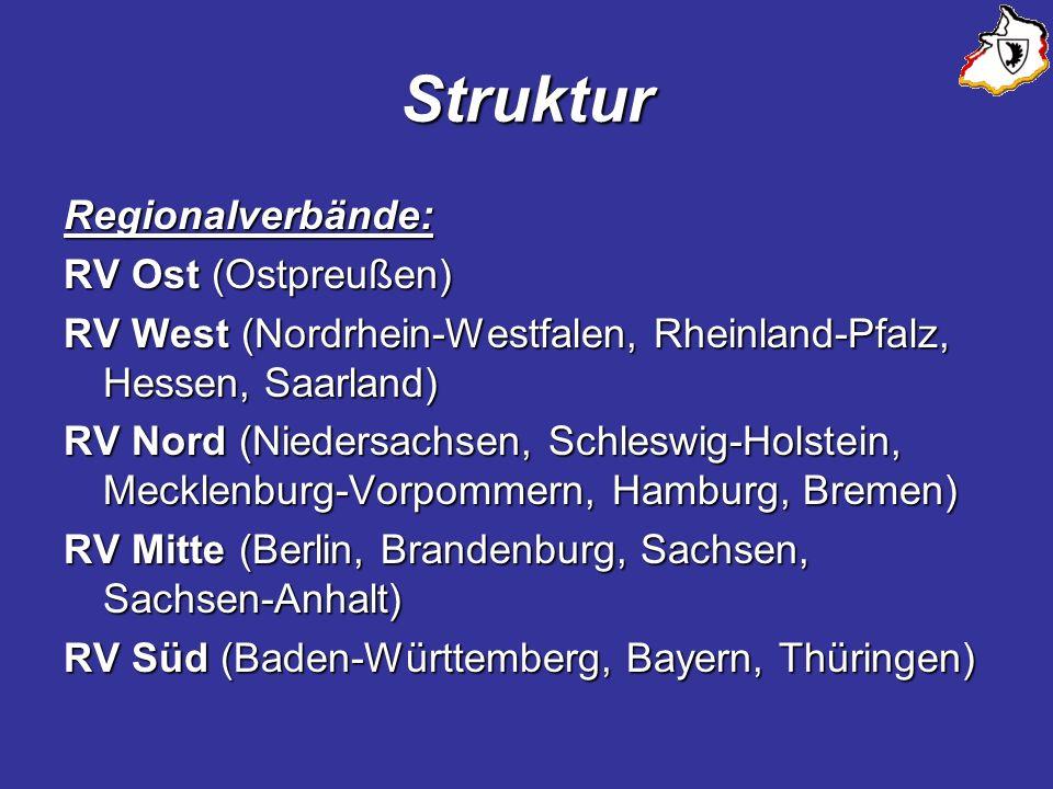 Struktur Regionalverbände: RV Ost (Ostpreußen)
