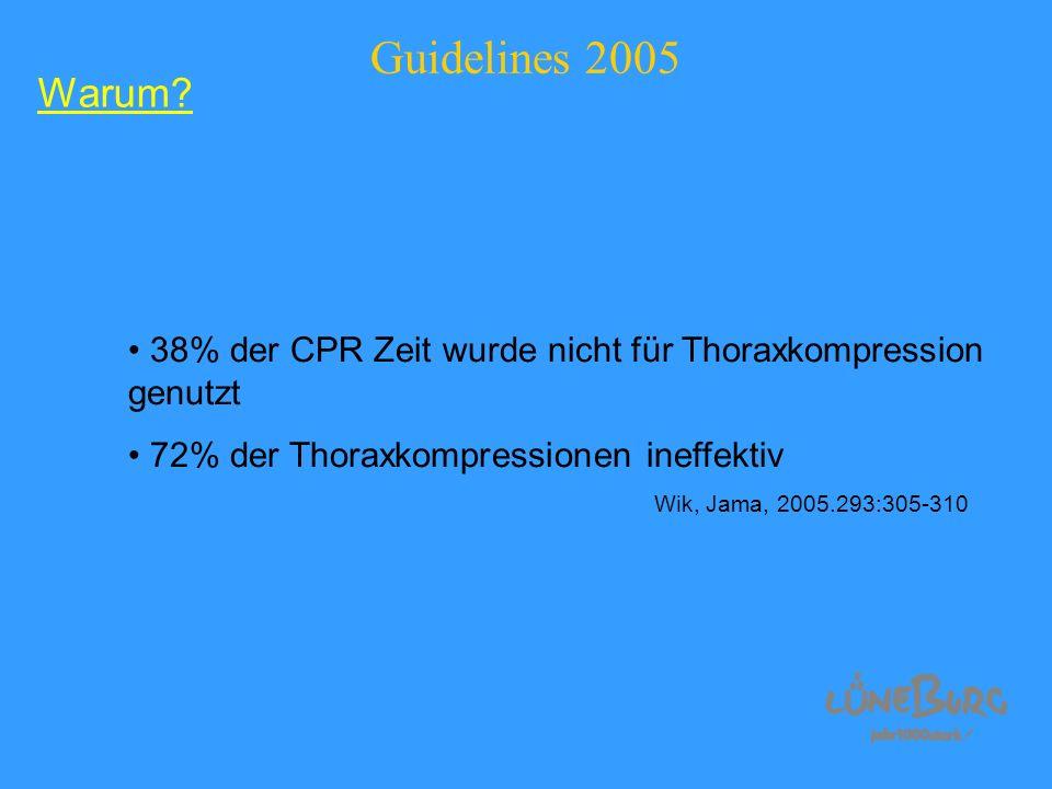 Guidelines 2005 Warum 38% der CPR Zeit wurde nicht für Thoraxkompression genutzt. 72% der Thoraxkompressionen ineffektiv.