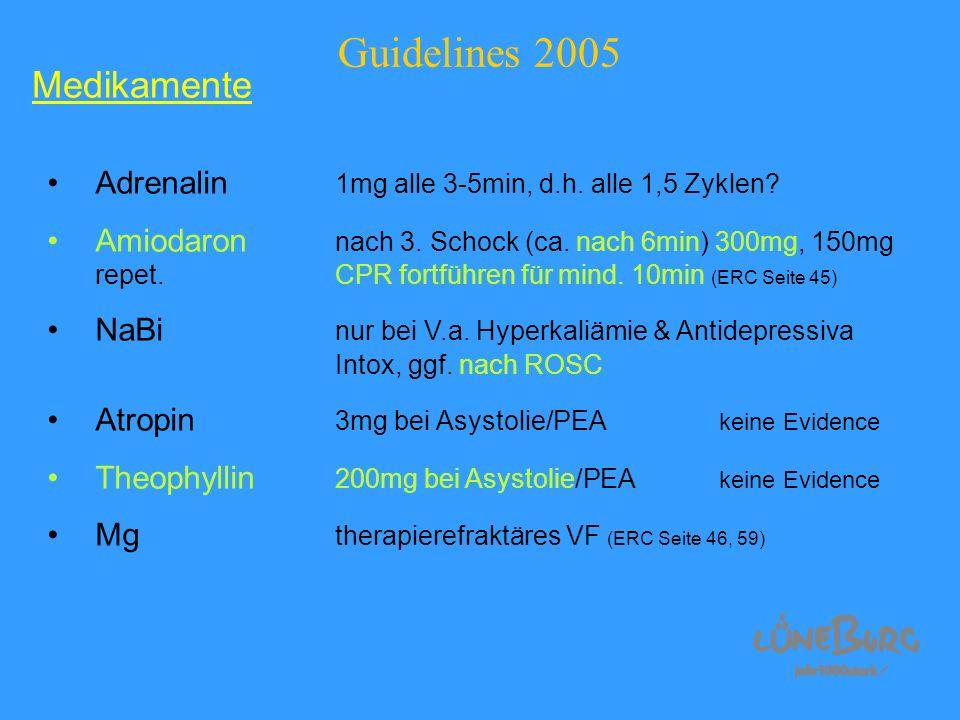 Guidelines 2005 Medikamente
