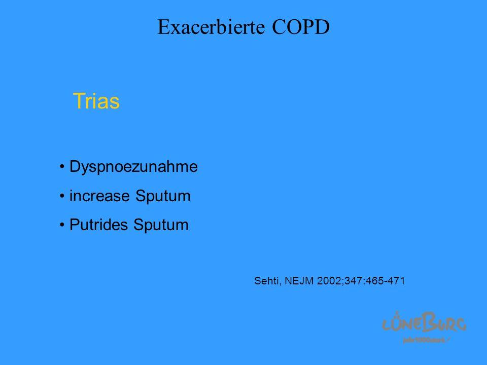 Exacerbierte COPD Trias Dyspnoezunahme increase Sputum Putrides Sputum