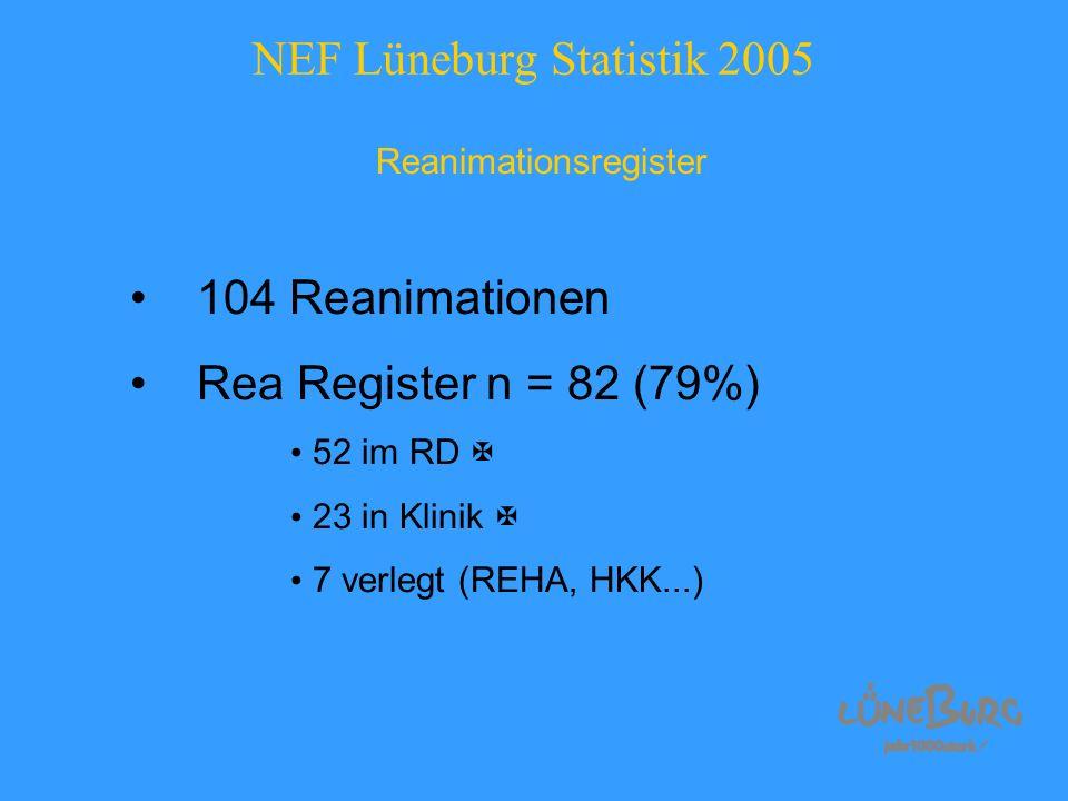 NEF Lüneburg Statistik 2005