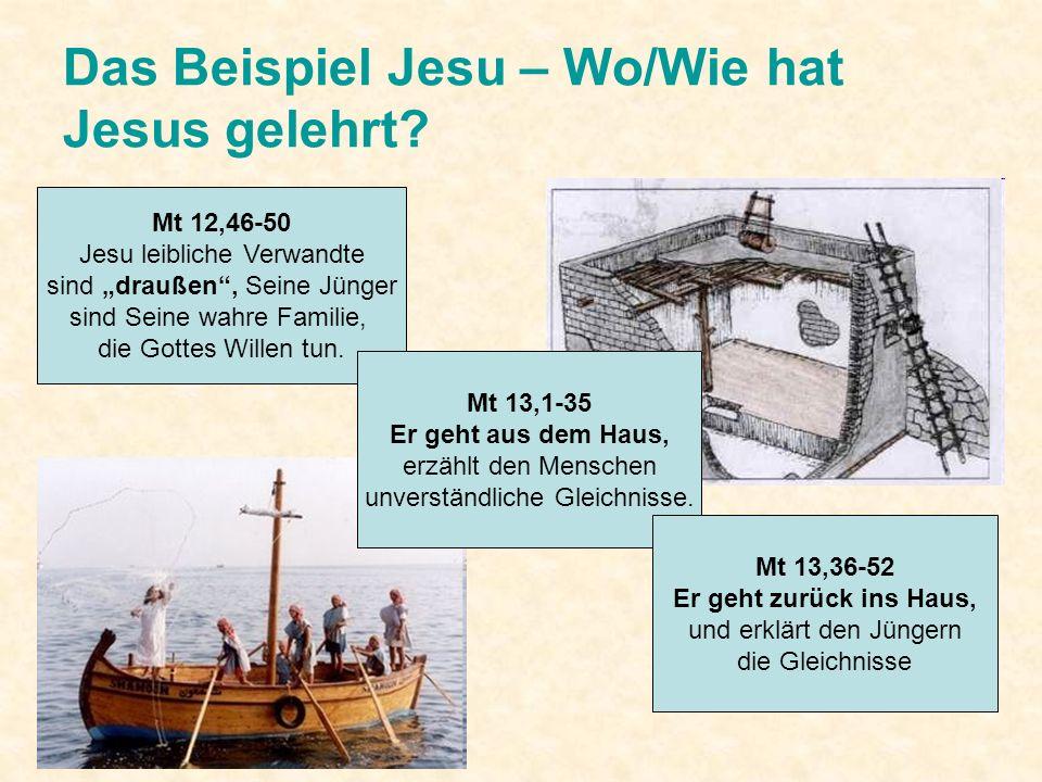 Das Beispiel Jesu – Wo/Wie hat Jesus gelehrt