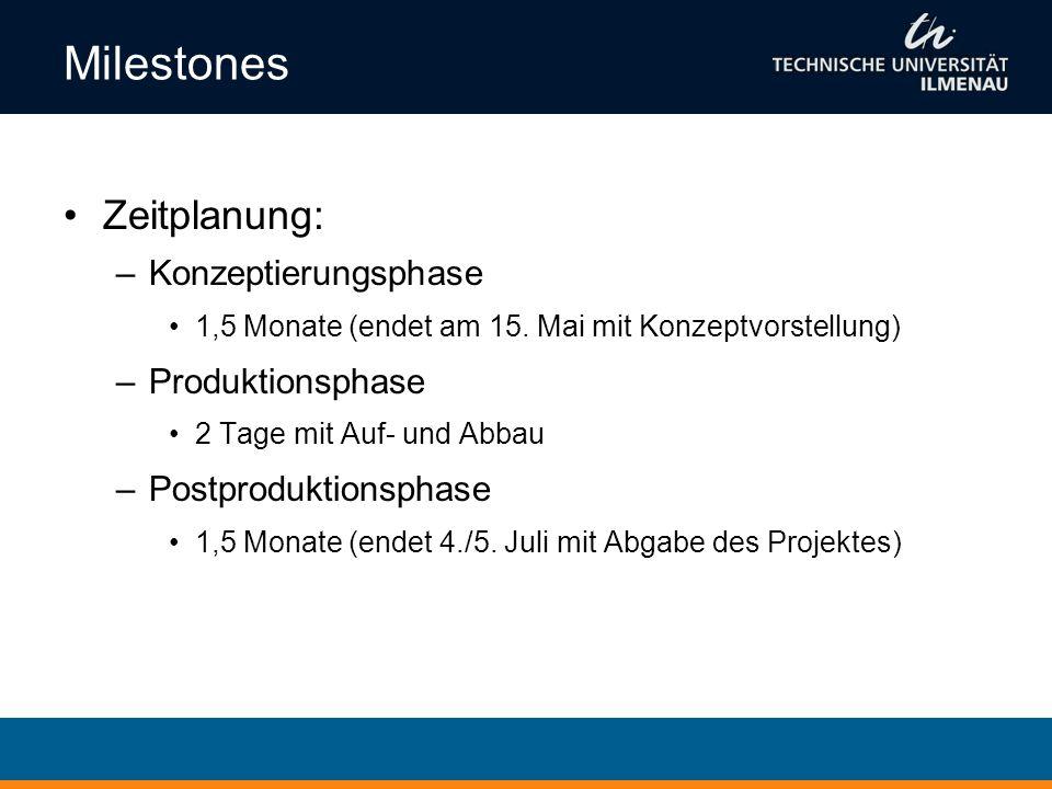 Milestones Zeitplanung: Konzeptierungsphase Produktionsphase