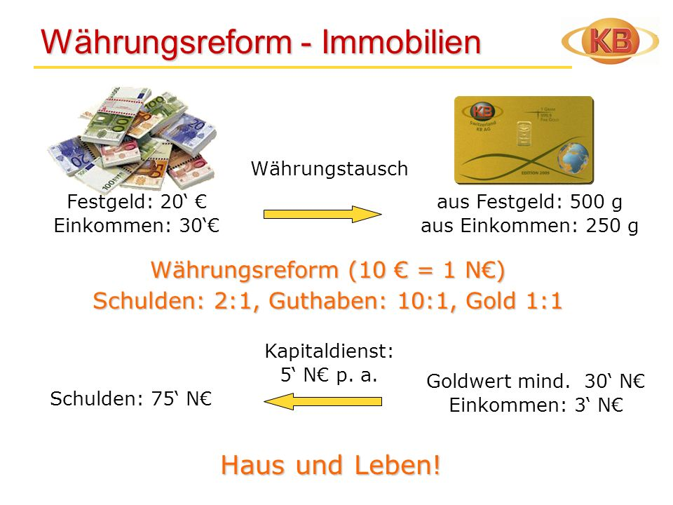 Währungsreform - Immobilien