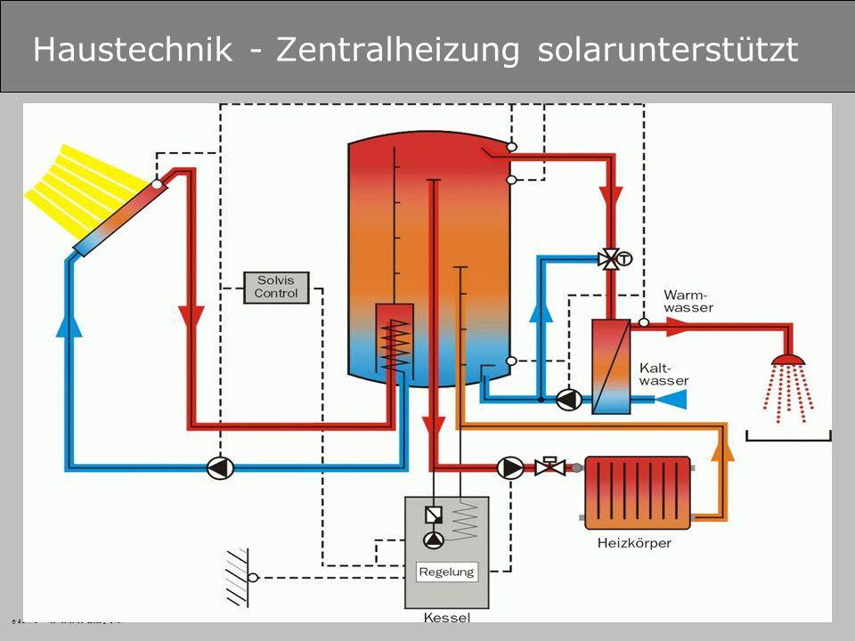 Groß Haushalts Zentralheizung Galerie - Die Besten Elektrischen ...