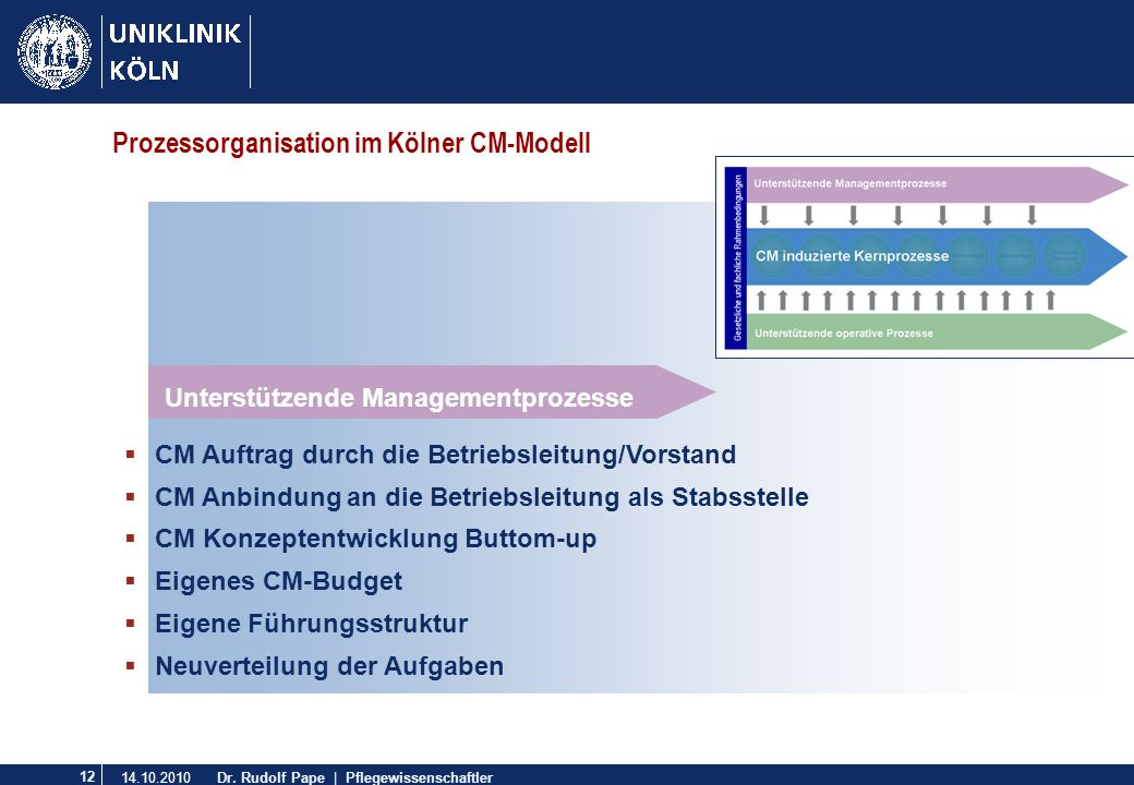 Prozessorganisation im Kölner CM-Modell