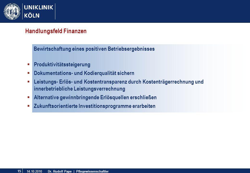 Handlungsfeld Finanzen