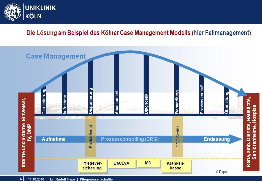 Die Lösung am Beispiel des Kölner Case Management Modells (hier Fallmanagement)
