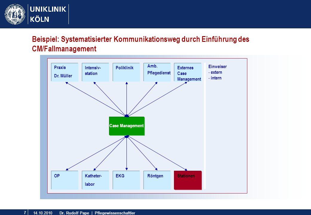 Beispiel: Systematisierter Kommunikationsweg durch Einführung des CM/Fallmanagement