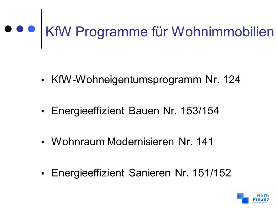 KfW Programme für Wohnimmobilien
