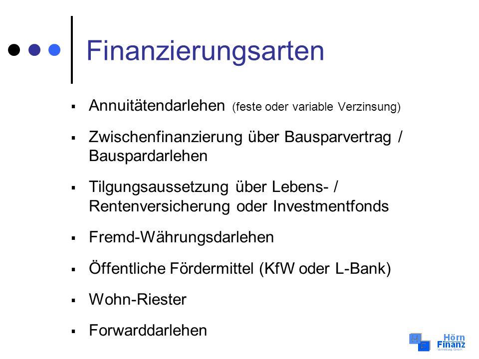 Finanzierungsarten Annuitätendarlehen (feste oder variable Verzinsung)