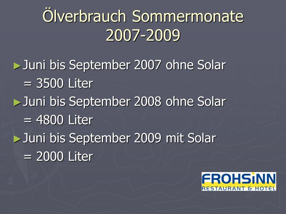 Ölverbrauch Sommermonate 2007-2009