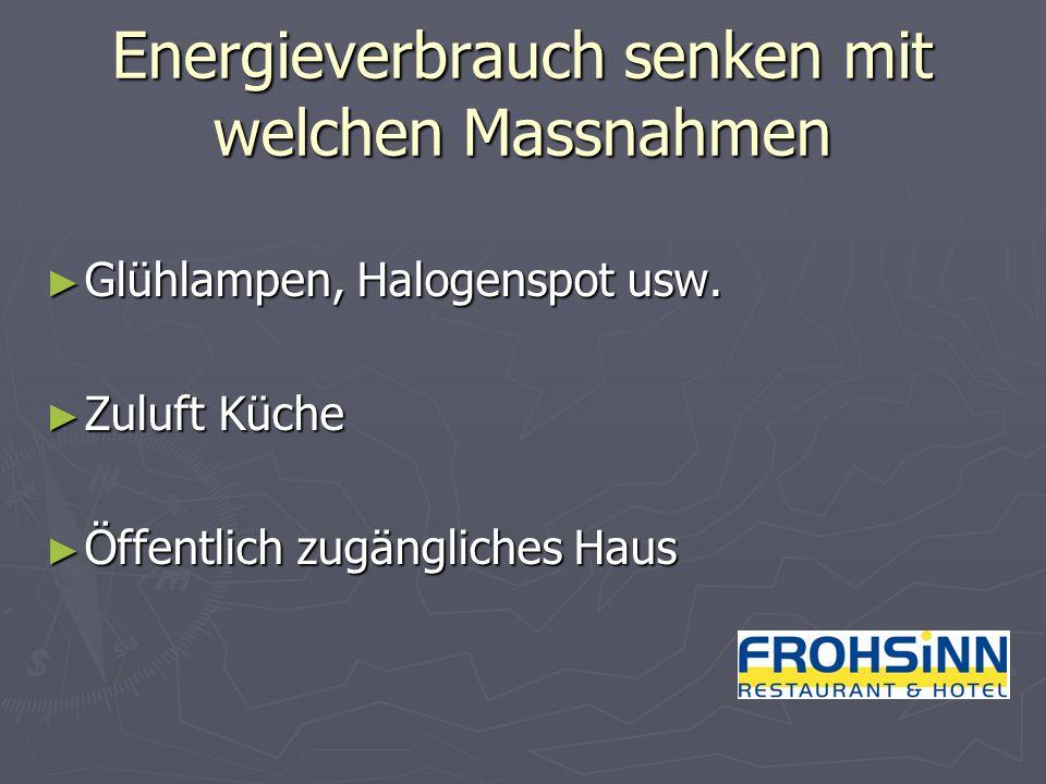 Energieverbrauch senken mit welchen Massnahmen