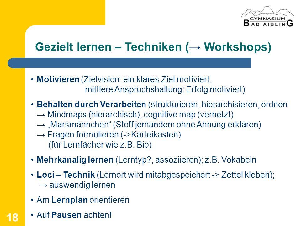 Gezielt lernen – Techniken (→ Workshops)
