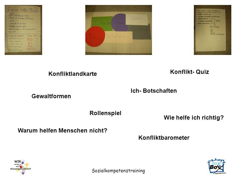 Konflikt- Quiz Konfliktlandkarte. Ich- Botschaften. Gewaltformen. Rollenspiel. Wie helfe ich richtig