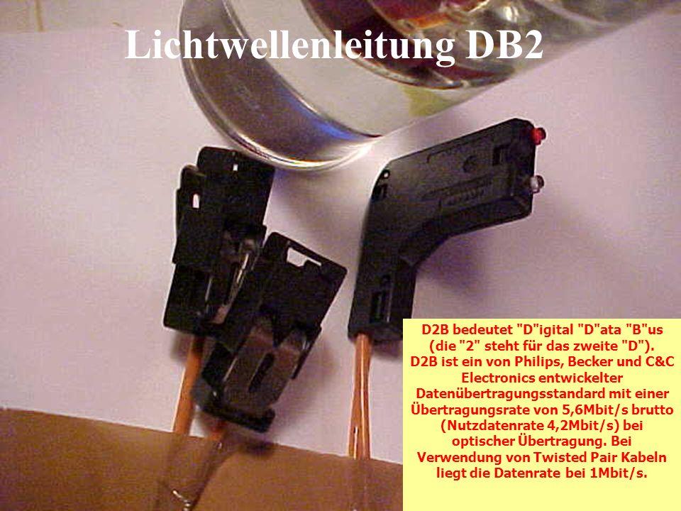 Lichtwellenleitung DB2