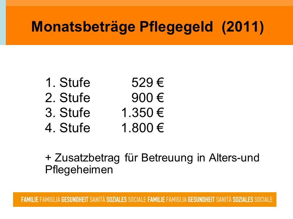 Monatsbeträge Pflegegeld (2011)