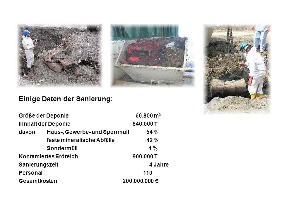 Einige Daten der Sanierung: