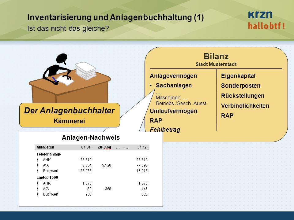Bilanz Stadt Musterstadt Der Anlagenbuchhalter