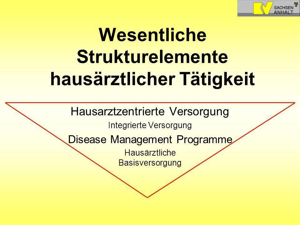 Wesentliche Strukturelemente hausärztlicher Tätigkeit