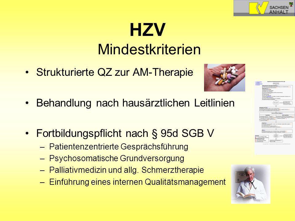 HZV Mindestkriterien Strukturierte QZ zur AM-Therapie