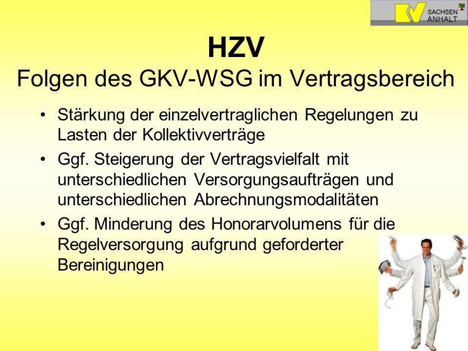 HZV Folgen des GKV-WSG im Vertragsbereich