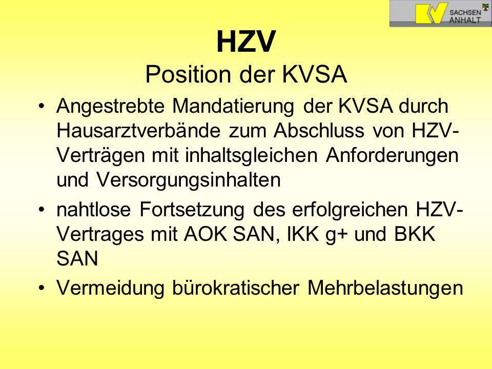 HZV Position der KVSA