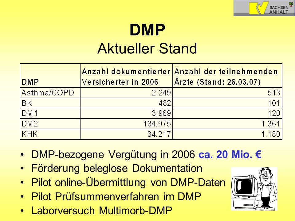 DMP Aktueller Stand DMP-bezogene Vergütung in 2006 ca. 20 Mio. €