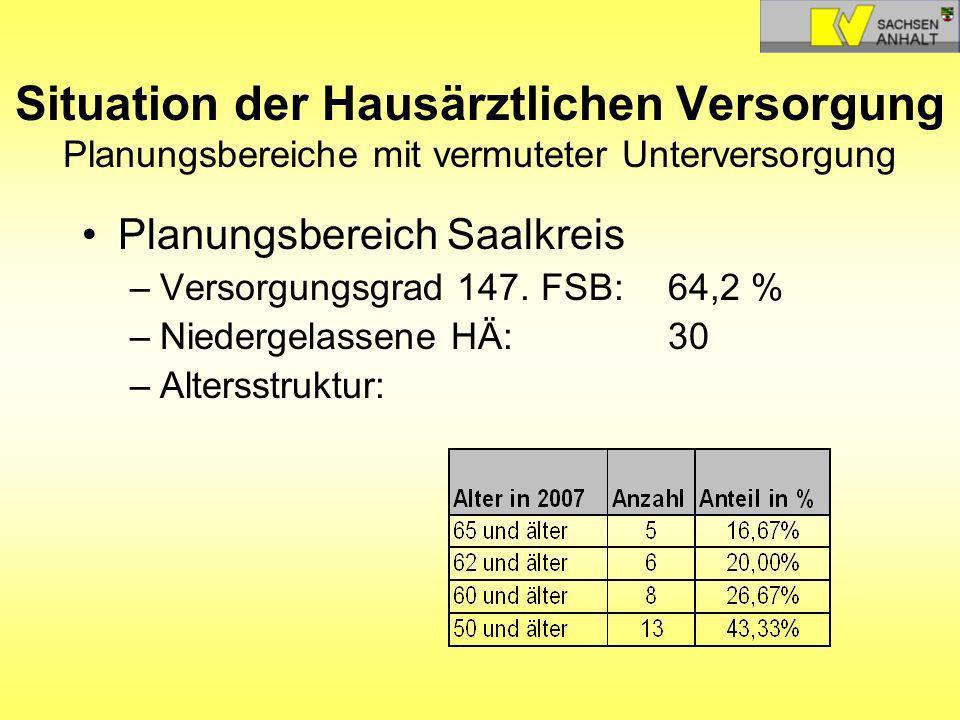 Situation der Hausärztlichen Versorgung Planungsbereiche mit vermuteter Unterversorgung