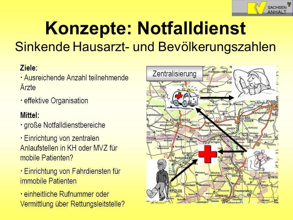 Konzepte: Notfalldienst Sinkende Hausarzt- und Bevölkerungszahlen