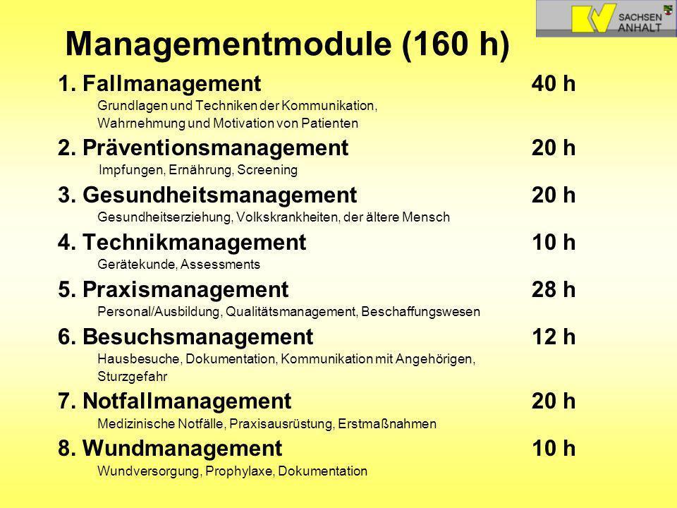 Managementmodule (160 h) 1. Fallmanagement 40 h
