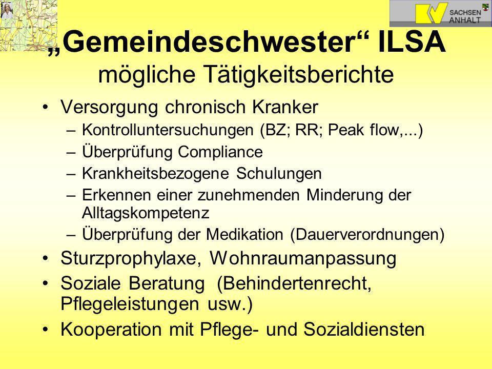 """""""Gemeindeschwester ILSA mögliche Tätigkeitsberichte"""
