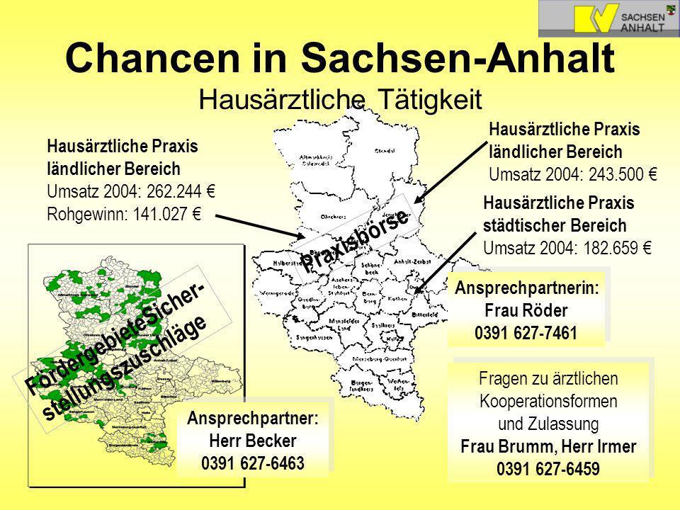 Chancen in Sachsen-Anhalt Hausärztliche Tätigkeit