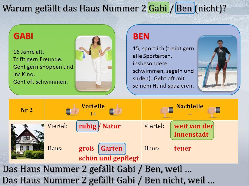 Warum gefällt das Haus Nummer 2 Gabi / Ben (nicht)