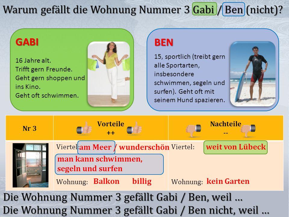 Warum gefällt die Wohnung Nummer 3 Gabi / Ben (nicht)