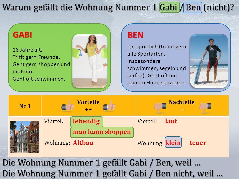 Warum gefällt die Wohnung Nummer 1 Gabi / Ben (nicht)
