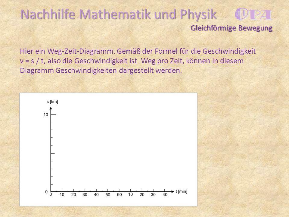 Schön Drei Wege Schalter Diagramm Bilder - Elektrische ...
