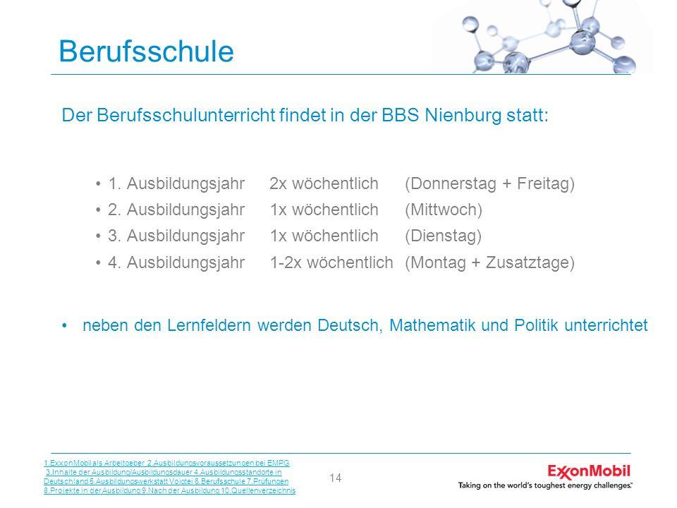 Berufsschule Der Berufsschulunterricht findet in der BBS Nienburg statt: 1. Ausbildungsjahr 2x wöchentlich (Donnerstag + Freitag)